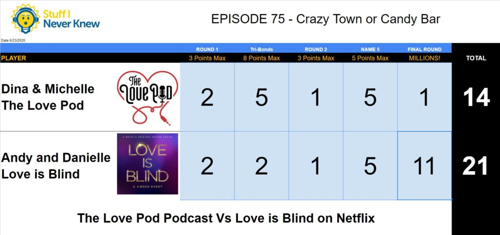 Love is Blind vs the Lovepod Podcast