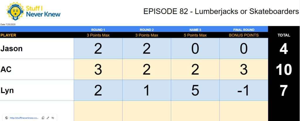 Episode 82 - Trivia Game Show Score Sheet