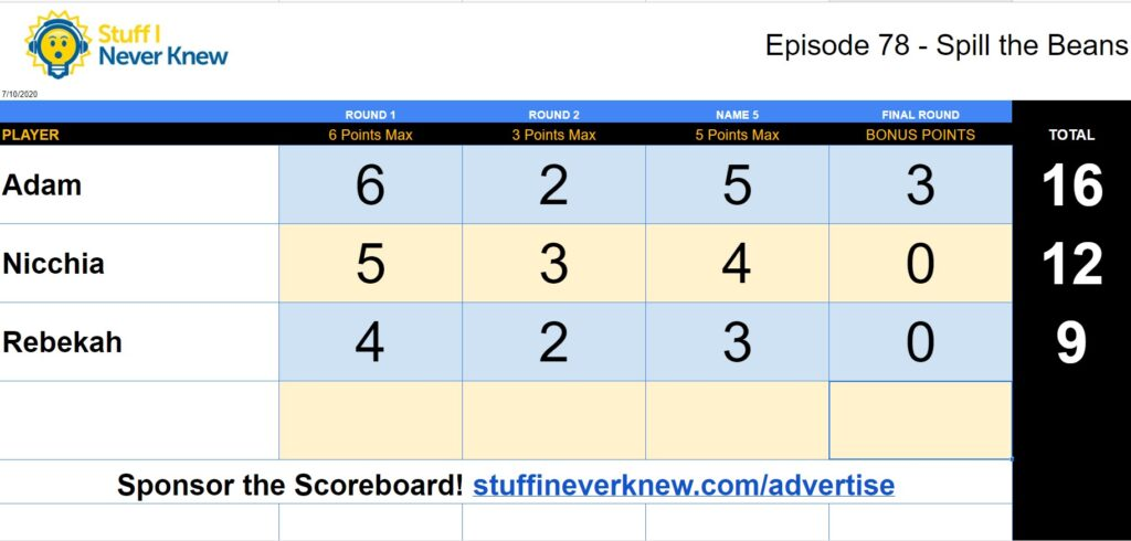 Live Trivia Scorecard for Episode 78