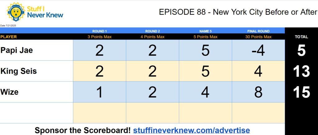 Scorecard from Episode 88 with Stuck In My Mind and Talking Real 1000